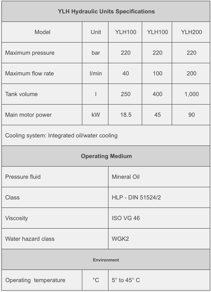 hydraulic-power-units-table